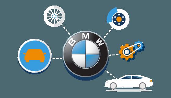 Taxatie waarde en dagwaarde BMW