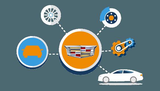 Taxatie waarde en dagwaarde Cadillac