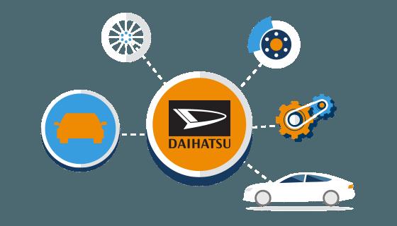 Taxatie waarde en dagwaarde Daihatsu