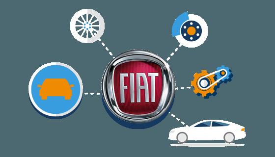 Taxatie waarde en dagwaarde Fiat