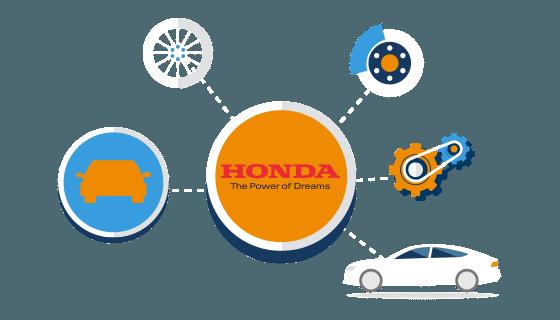 Taxatie waarde en dagwaarde Honda