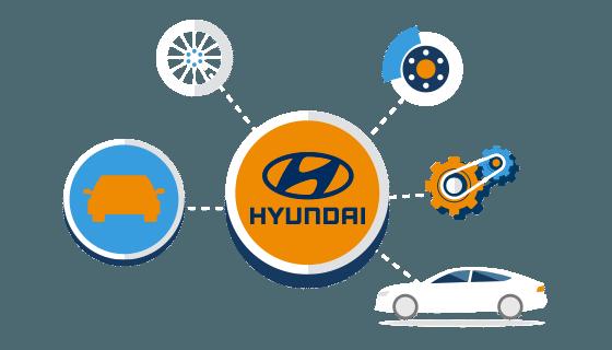 Taxatie waarde en dagwaarde Hyundai