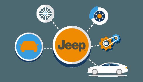 Taxatie waarde en dagwaarde Jeep