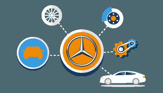 Taxatie waarde en dagwaarde Mercedes Benz
