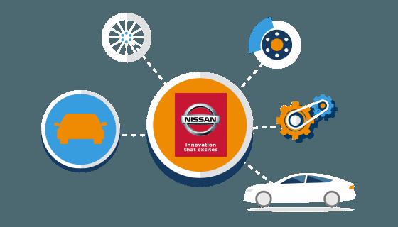 Taxatie waarde en dagwaarde Nissan