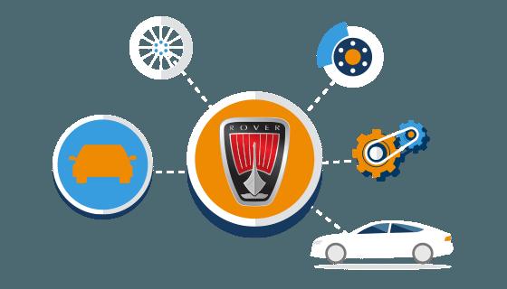 Taxatie waarde en dagwaarde Rover