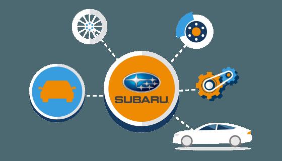 Taxatie waarde en dagwaarde Subaru