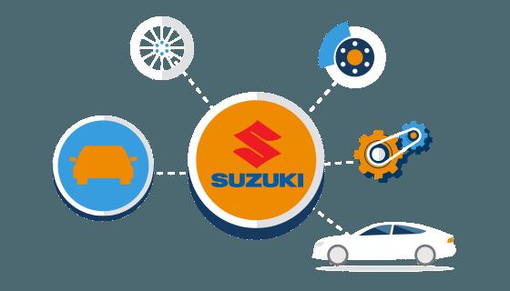Taxatie waarde en dagwaarde Suzuki