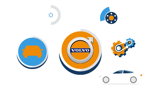 Taxatie waarde en dagwaarde Volvo
