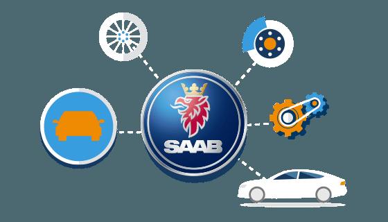 Taxatie waarde en dagwaarde Saab